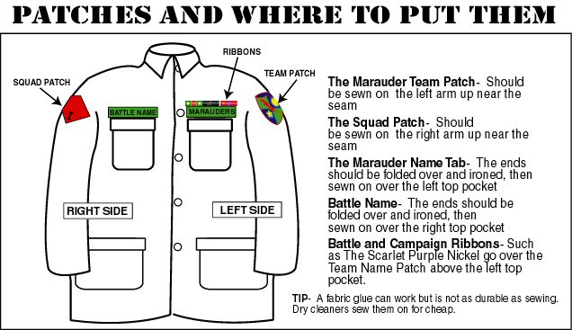Patch Diagram
